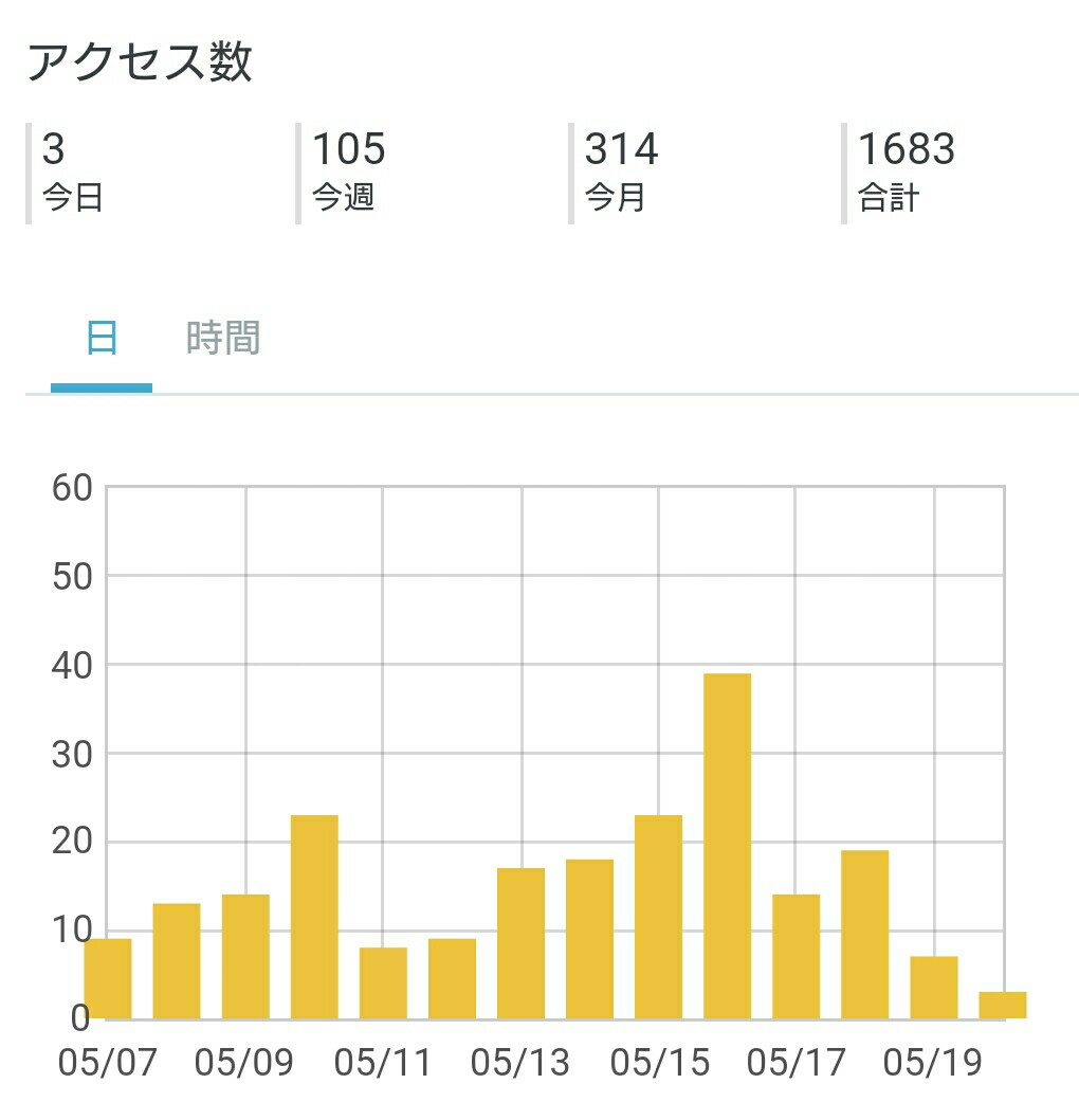 f:id:asitaha46:20170520103925j:image