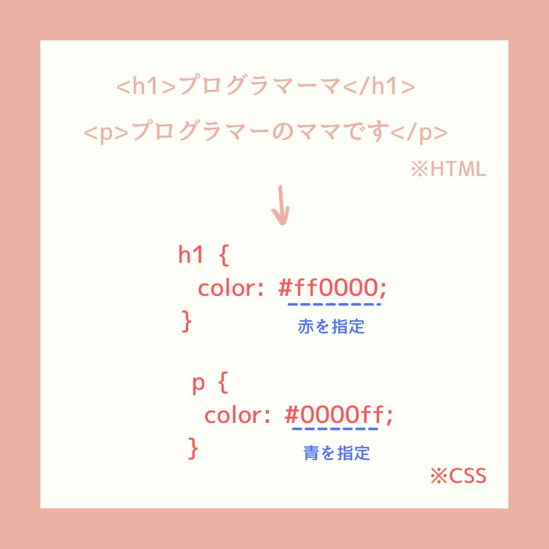 f:id:asktky03:20210412164745p:plain