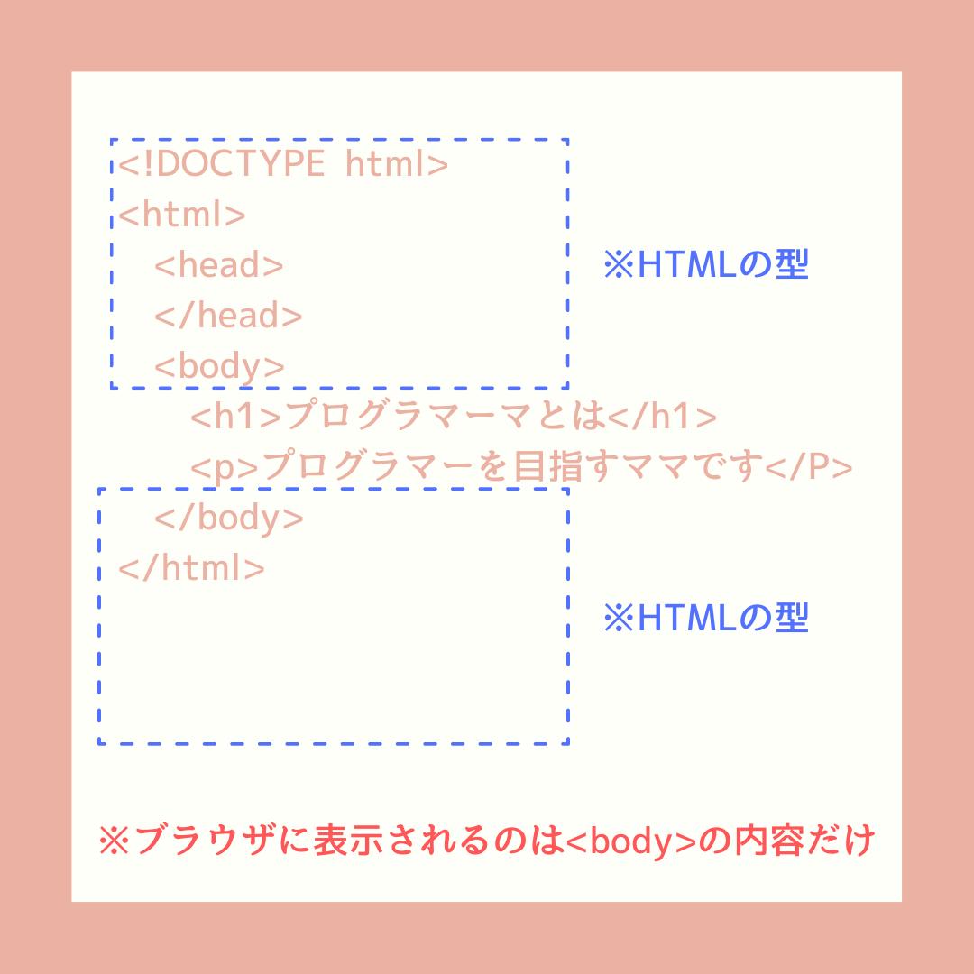 f:id:asktky03:20210414161619p:plain