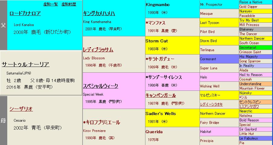 f:id:asnprpr:20181030212141p:plain
