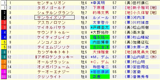f:id:asnprpr:20181102215003p:plain