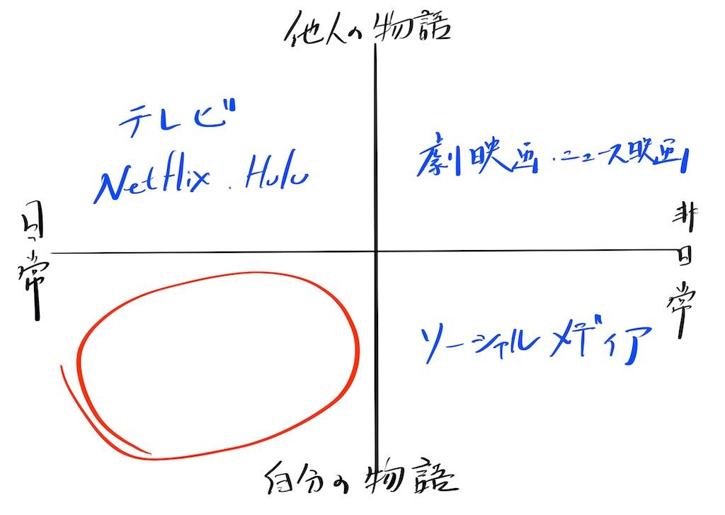 f:id:aso4045:20200307161723j:image