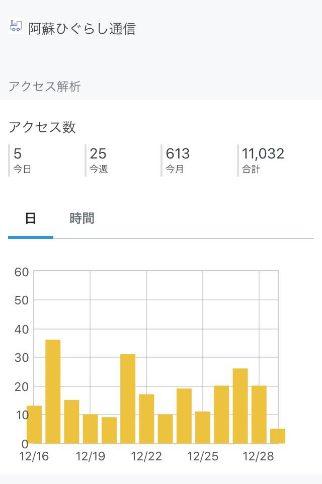 f:id:asohigurashi:20201230160639j:plain