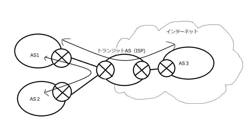 f:id:asojuku-abcc-cn:20160210024440p:plain