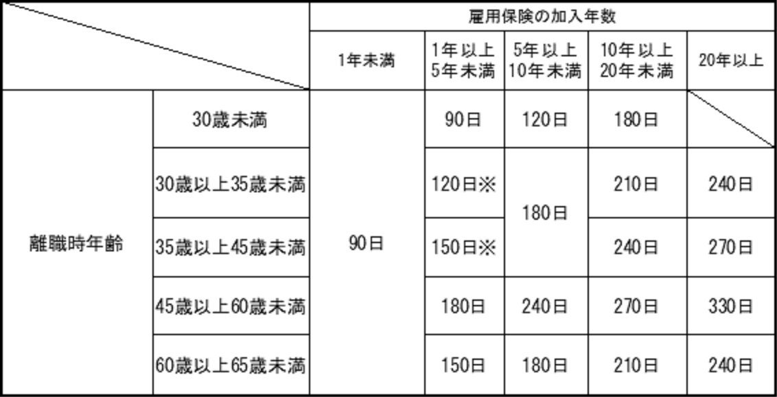 f:id:asologu:20200302171219p:plain