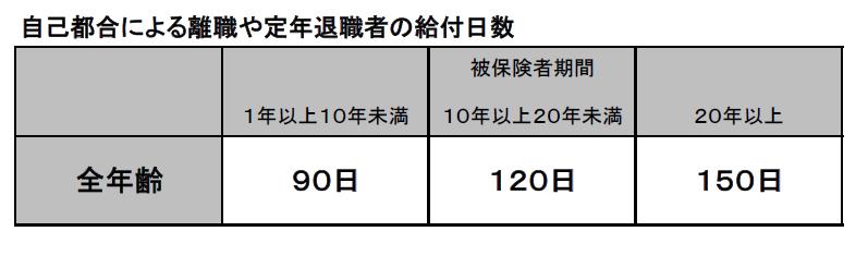 f:id:asologu:20200302171234p:plain