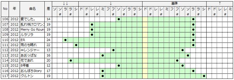 f:id:aspara99:20151108020343p:plain