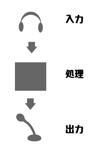 f:id:asph29:20211018053029p:plain