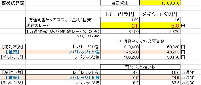 f:id:asryoma:20190223151507p:plain