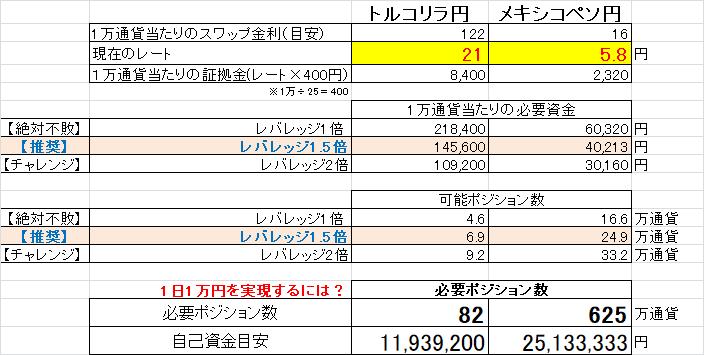 f:id:asryoma:20190302215335p:plain