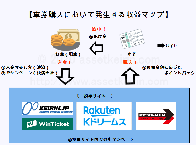 f:id:asset_keirin:20200324043730p:plain
