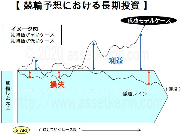 f:id:asset_keirin:20200403044826p:plain