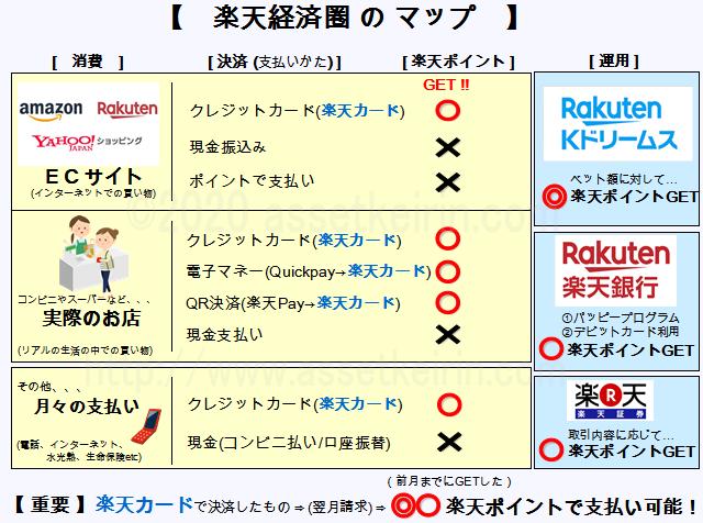 f:id:asset_keirin:20200404195544p:plain