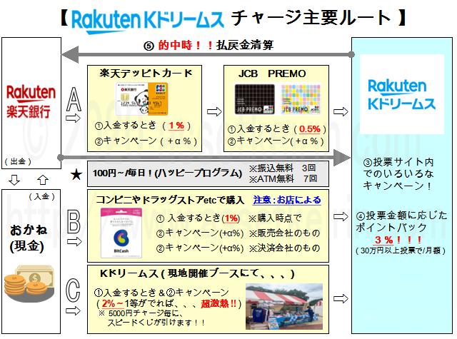 f:id:asset_keirin:20200405004854p:plain