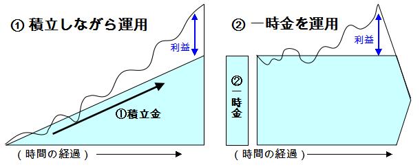 f:id:asset_keirin:20200406041211p:plain