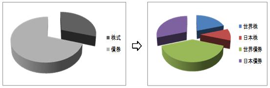 f:id:asset_keirin:20200406043719p:plain