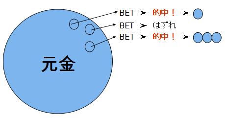 f:id:asset_keirin:20200406065745p:plain