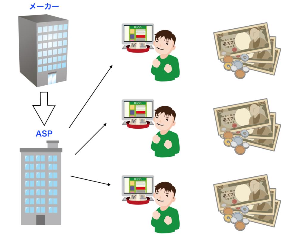 f:id:assetmoney:20180906132345p:plain