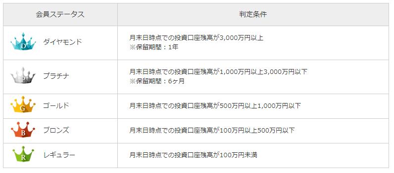 f:id:assets20:20171015220140p:plain