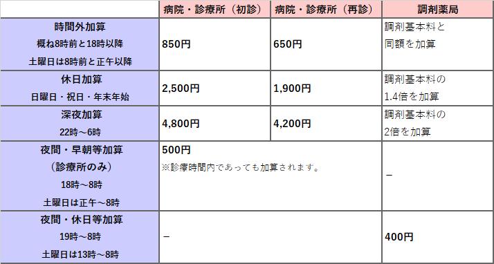 f:id:assets20:20171022183144p:plain