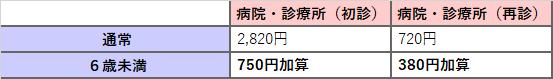 f:id:assets20:20171022183311p:plain