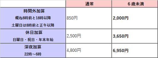 f:id:assets20:20171022183336p:plain
