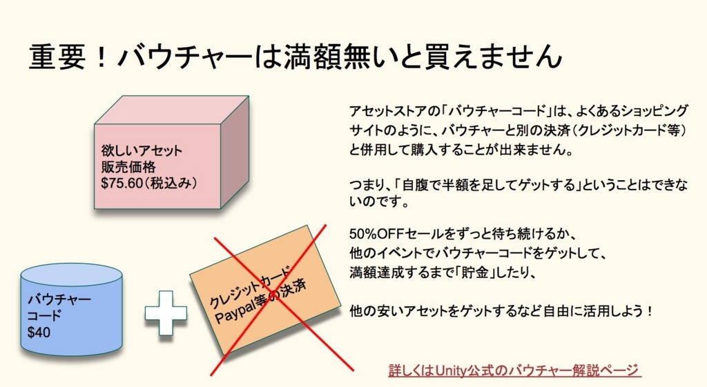 f:id:assetsale:20180417124644j:plain