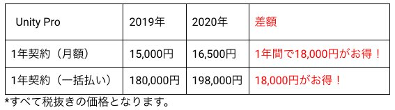 f:id:assetsale:20191217065421j:plain
