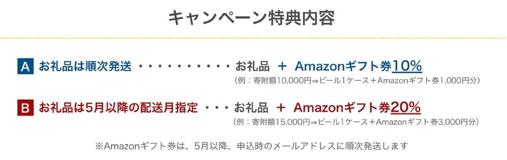 100億円還元!閉店キャンペーン