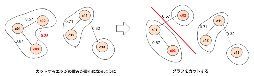 f:id:astamuse:20201226192616p:plain