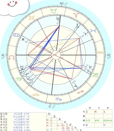 f:id:astroletter:20190830205715j:image