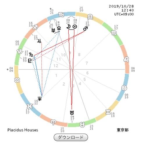 f:id:astroletter:20191027200003j:image