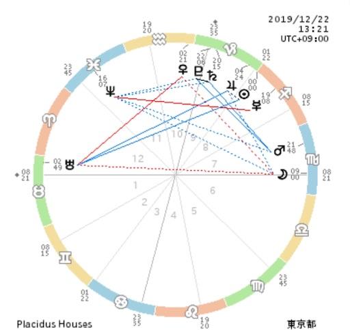f:id:astroletter:20191220192043j:image