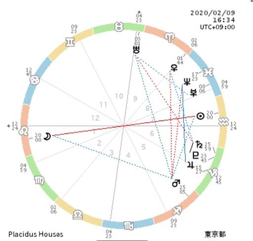 f:id:astroletter:20200206193705j:image