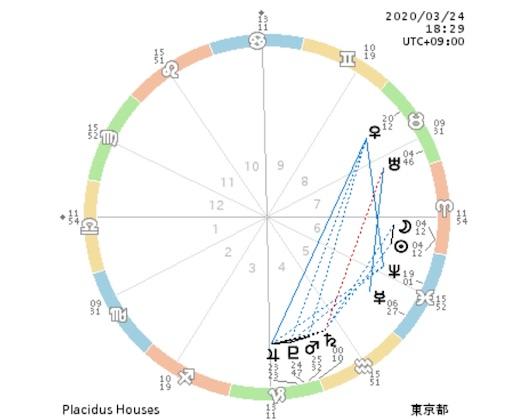 f:id:astroletter:20200324174333j:image