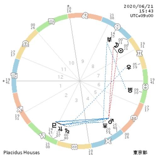f:id:astroletter:20200619194046j:image