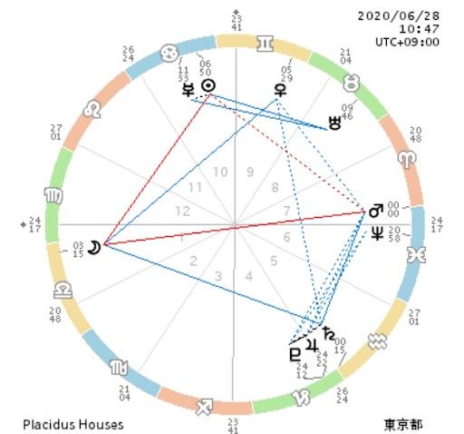 f:id:astroletter:20200625132017j:image