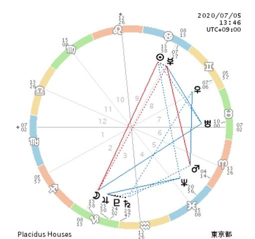 f:id:astroletter:20200703201103j:image