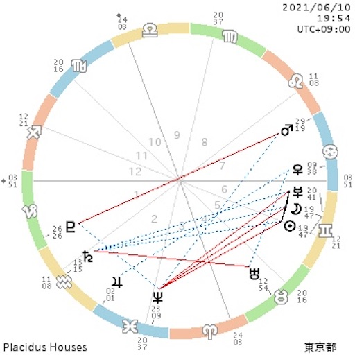 f:id:astroletter:20210608170913j:image
