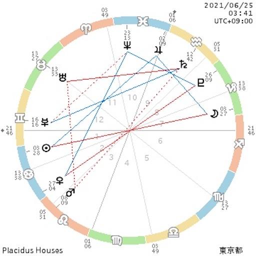 f:id:astroletter:20210623171909j:image