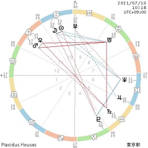 f:id:astroletter:20210708133504j:image
