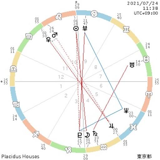 f:id:astroletter:20210720195331j:image