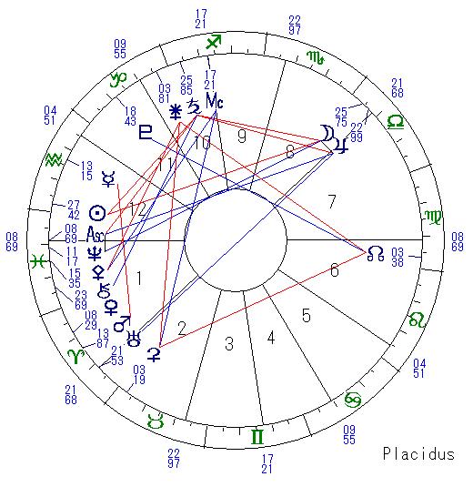 f:id:astrone:20170216075237p:plain