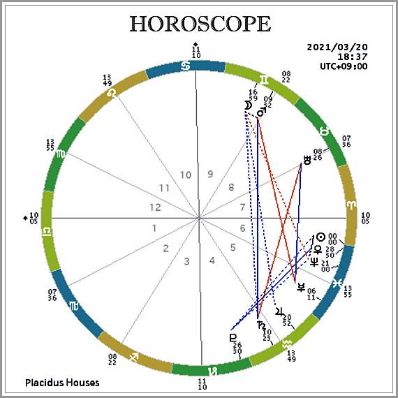 f:id:astrotarot:20210307152948j:plain