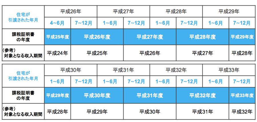 f:id:asuka-hiraya:20170111231813p:plain