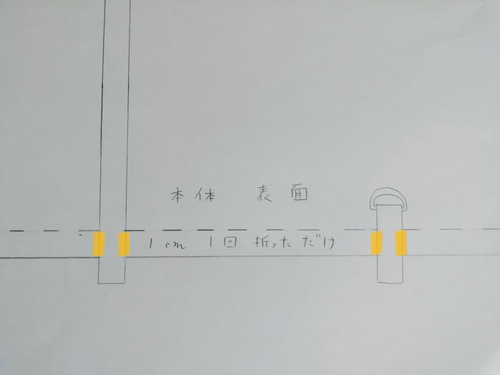 f:id:asuka_syumimama:20190227221843p:plain