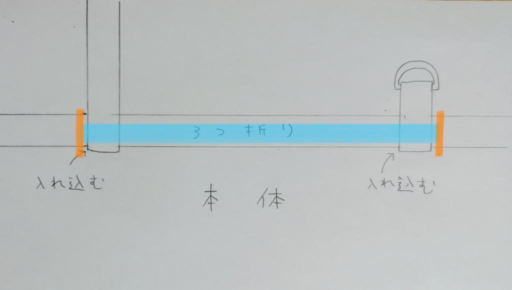 f:id:asuka_syumimama:20190227221904p:plain