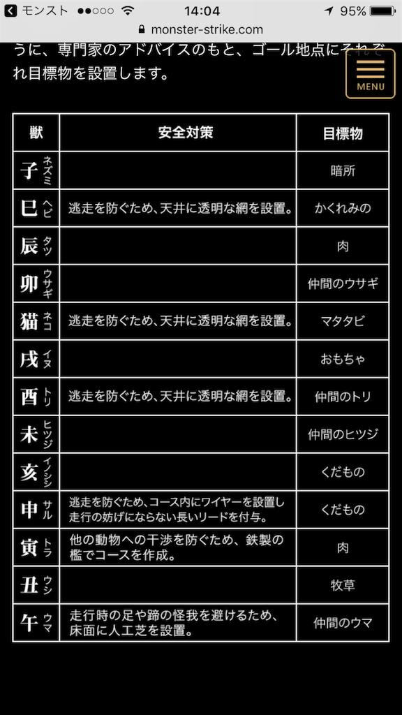 f:id:asukasama3255:20170624064323p:image