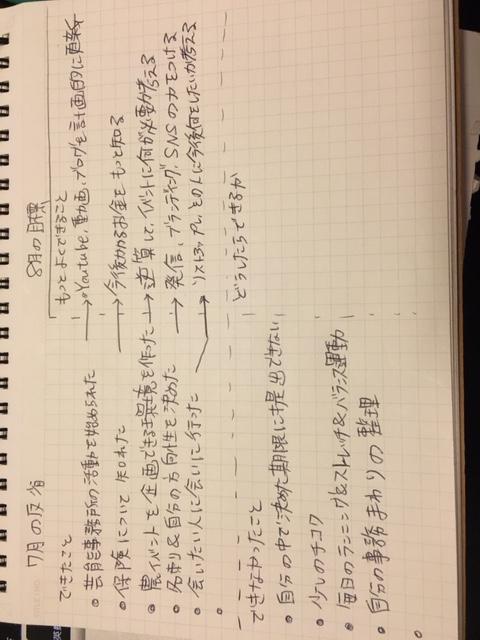 f:id:asumi-okada:20160802045148j:plain