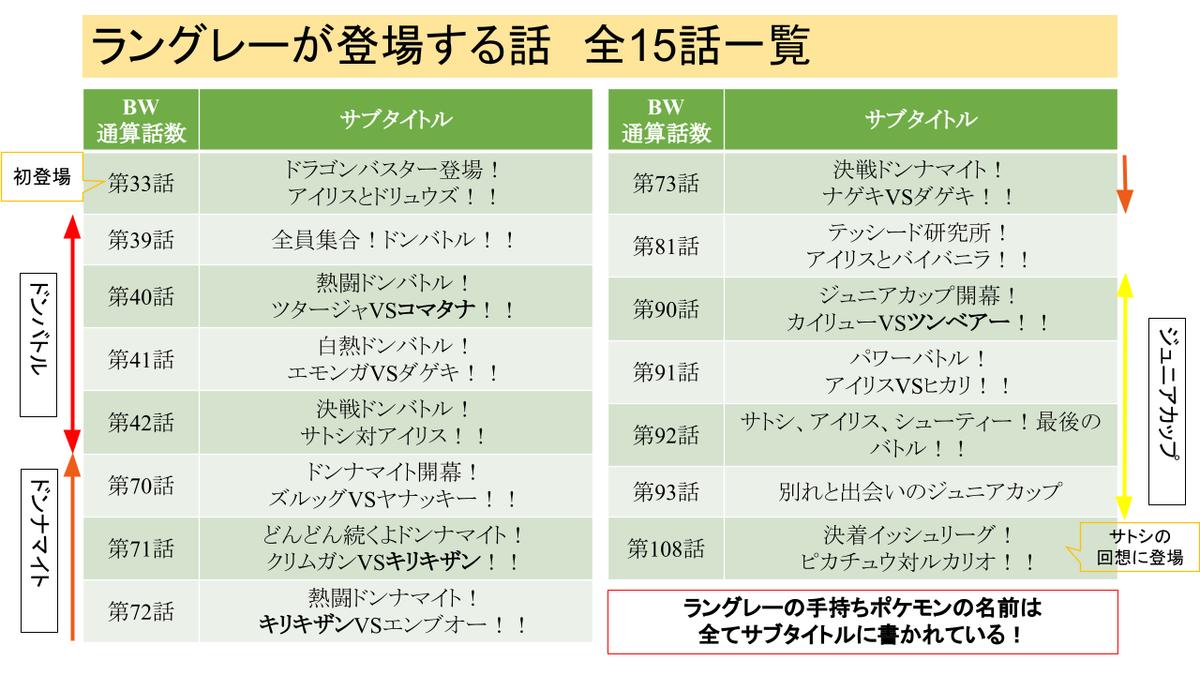 f:id:asumiyareia:20210525221445p:plain